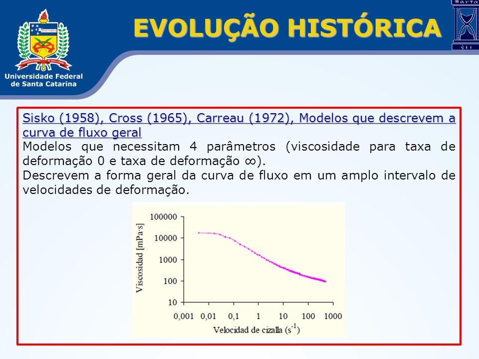 Sisko (1958), Cross (1965), Carreau (1972), Modelos que descrevem a curva de fluxo geral Modelos que necessitam 4 parâmetros (viscosidade para taxa de