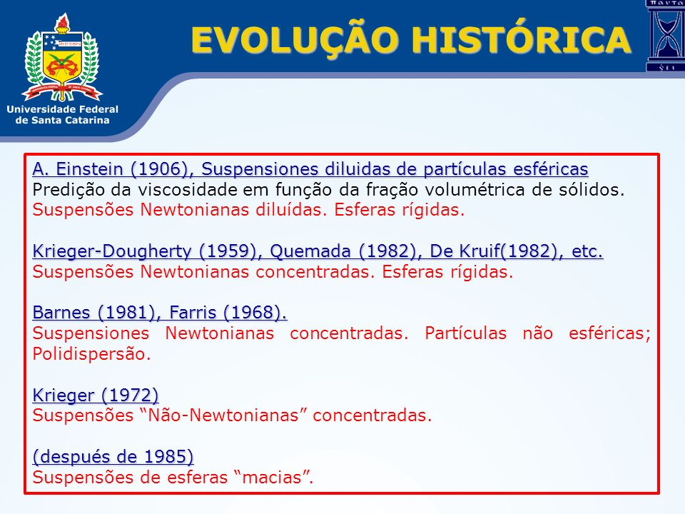 EVOLUÇÃO HISTÓRICA A. Einstein (1906), Suspensiones diluidas de partículas esféricas Predição da viscosidade em função da fração volumétrica de sólido
