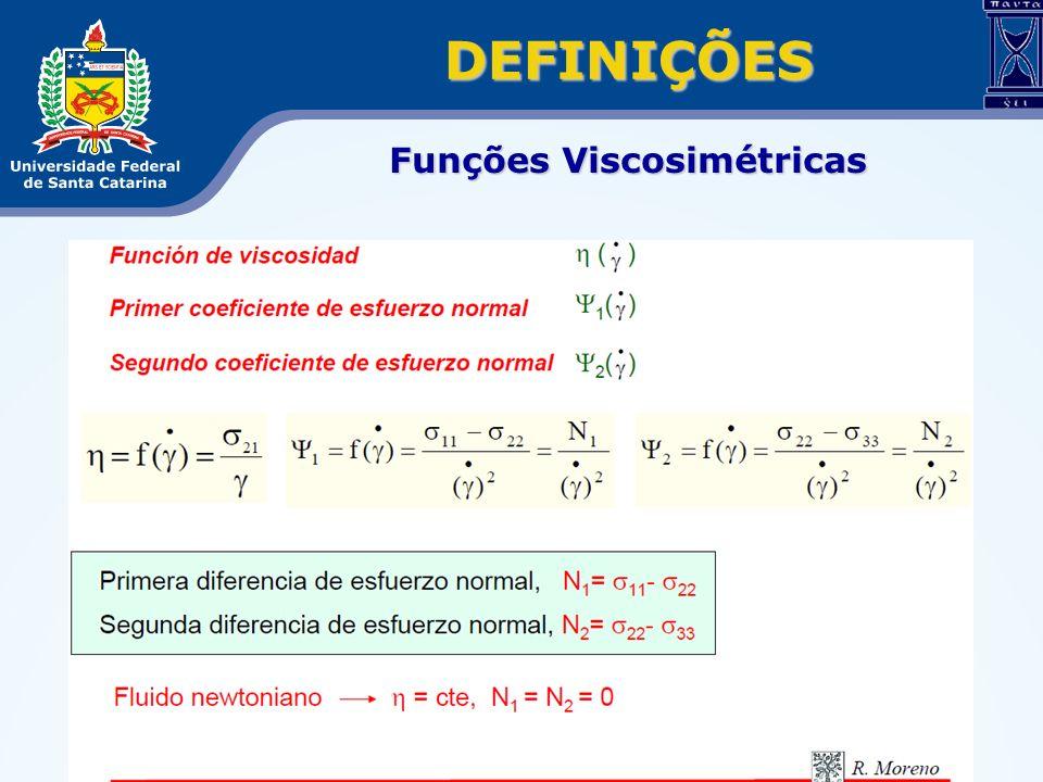 Funções Viscosimétricas DEFINIÇÕES