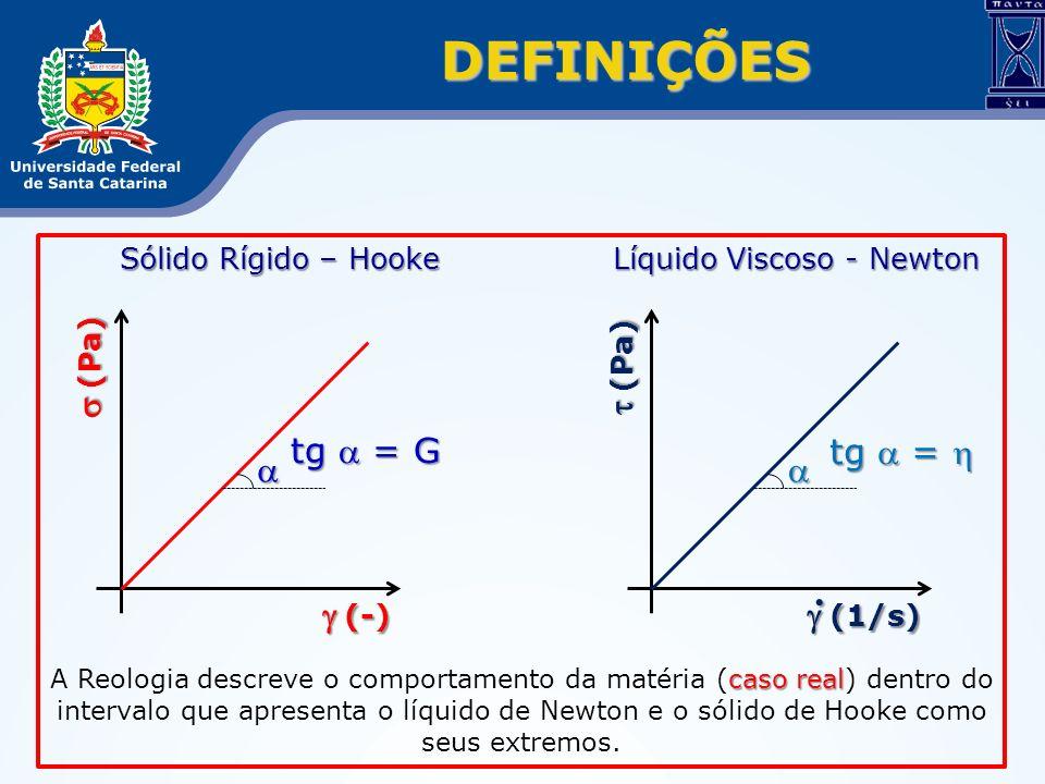 Sólido Rígido – Hooke Líquido Viscoso - Newton Sólido Rígido – Hooke Líquido Viscoso - Newton caso real A Reologia descreve o comportamento da matéria