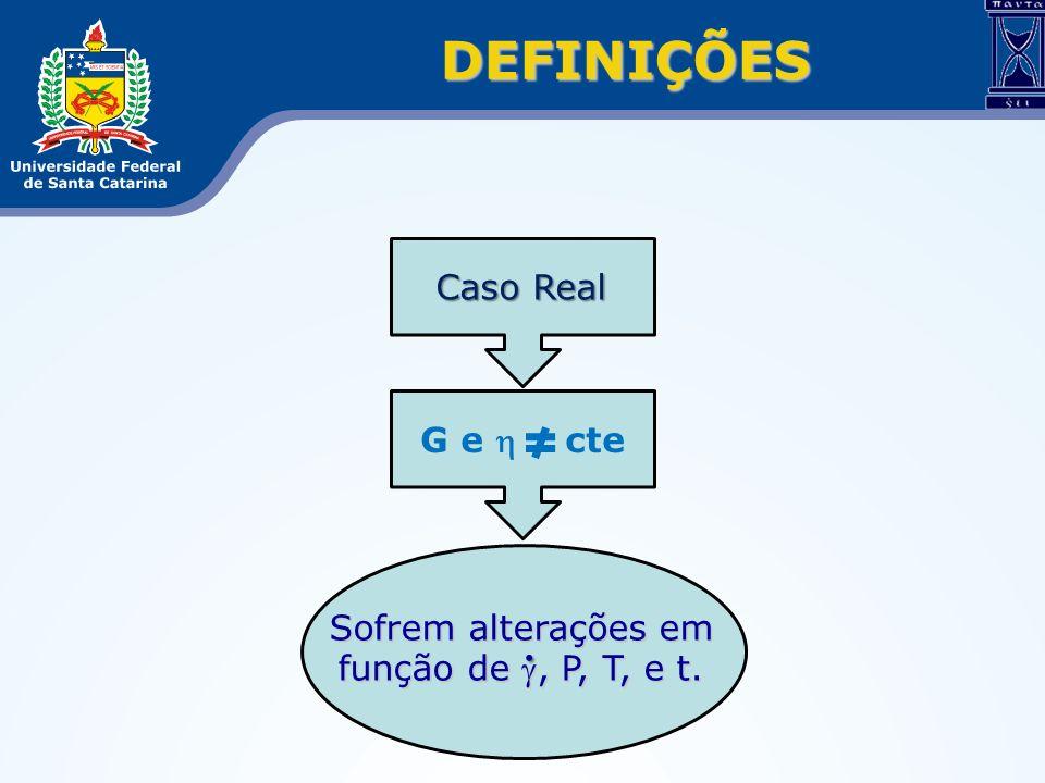DEFINIÇÕES Caso Real G e cte Sofrem alterações em função de, P, T, e t.