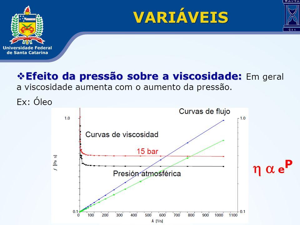 Efeito da pressão sobre a viscosidade: Efeito da pressão sobre a viscosidade: Em geral a viscosidade aumenta com o aumento da pressão. Ex: Óleo VARIÁV