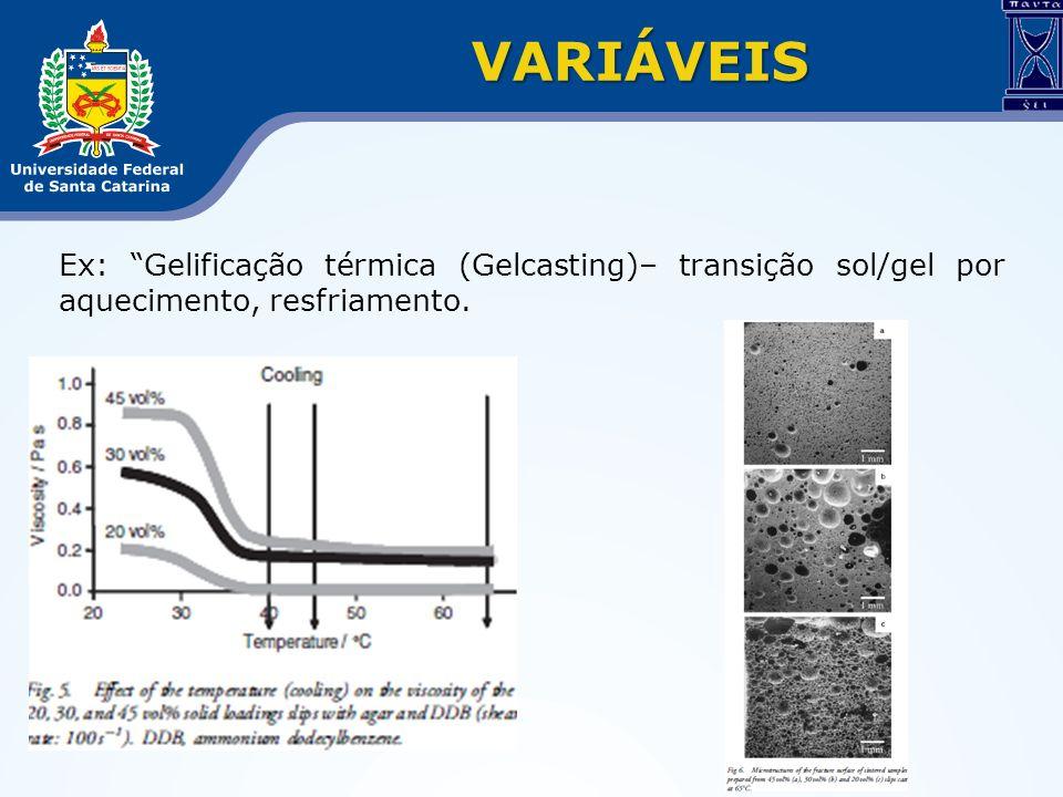 Ex: Gelificação térmica (Gelcasting)– transição sol/gel por aquecimento, resfriamento. VARIÁVEIS