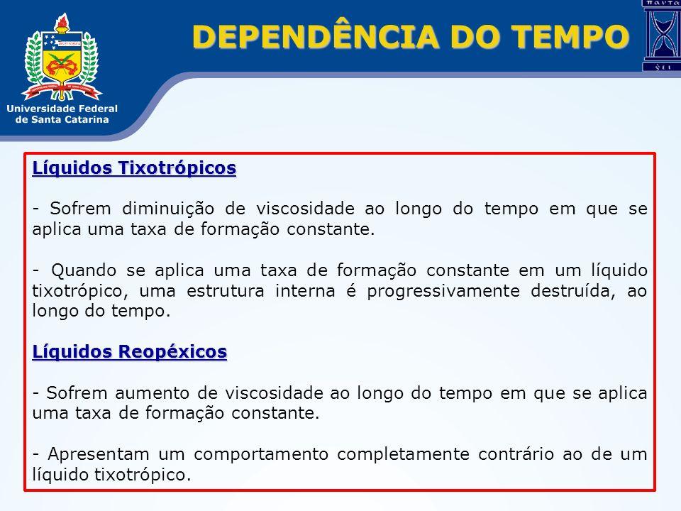 DEPENDÊNCIA DO TEMPO Líquidos Tixotrópicos - Sofrem diminuição de viscosidade ao longo do tempo em que se aplica uma taxa de formação constante. - Qua