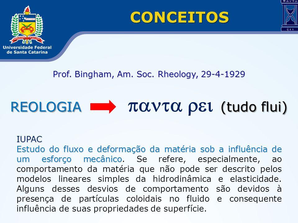 Prof. Bingham, Am. Soc. Rheology, 29-4-1929 IUPAC Estudo do fluxo e deformação da matéria sob a influência de um esforço mecânico Estudo do fluxo e de