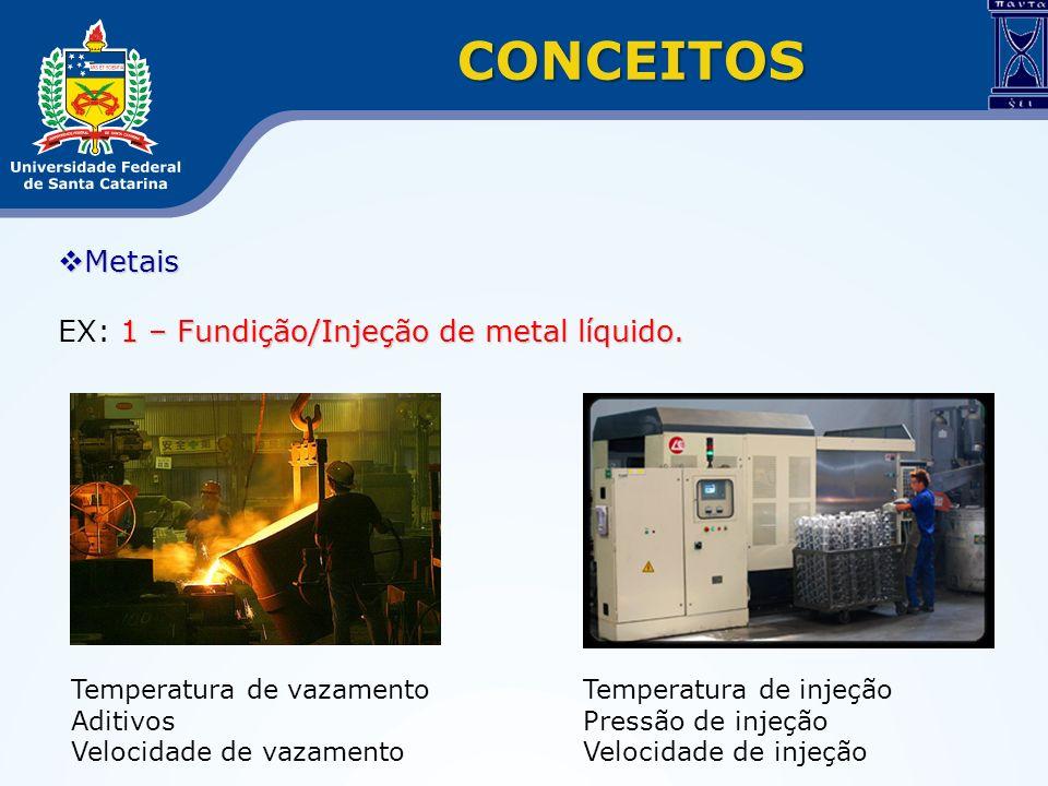 Metais Metais 1 – Fundição/Injeção de metal líquido. EX: 1 – Fundição/Injeção de metal líquido. CONCEITOS Temperatura de vazamento Aditivos Velocidade