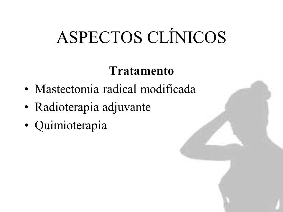 ASPECTOS CLÍNICOS Tratamento Mastectomia radical modificada Radioterapia adjuvante Quimioterapia