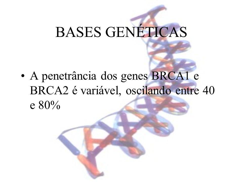 BASES GENÉTICAS A penetrância dos genes BRCA1 e BRCA2 é variável, oscilando entre 40 e 80%