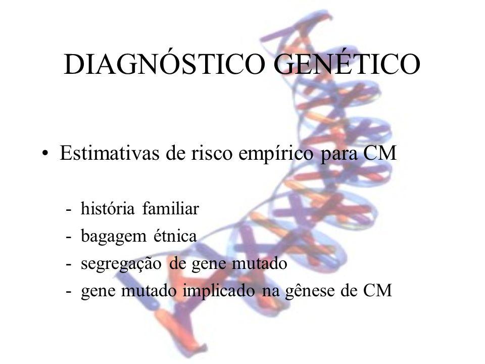 DIAGNÓSTICO GENÉTICO Estimativas de risco empírico para CM -história familiar -bagagem étnica -segregação de gene mutado -gene mutado implicado na gên