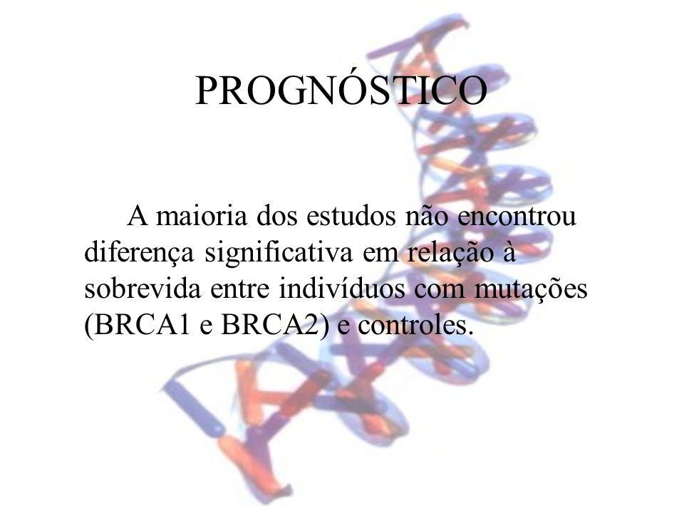 PROGNÓSTICO A maioria dos estudos não encontrou diferença significativa em relação à sobrevida entre indivíduos com mutações (BRCA1 e BRCA2) e control