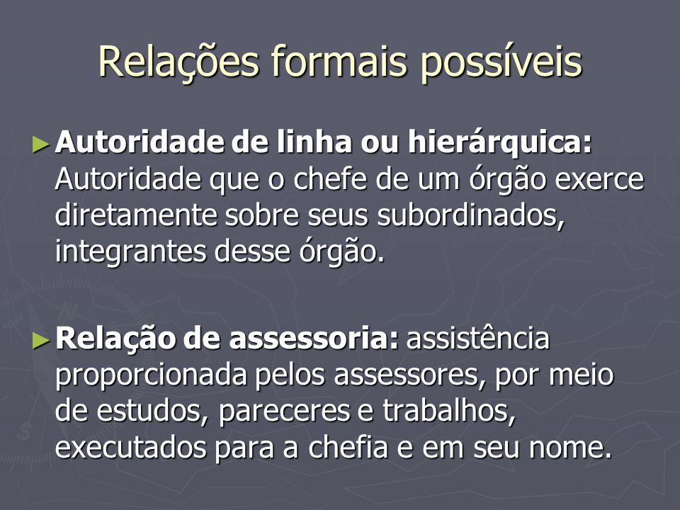 Relações formais possíveis Autoridade de linha ou hierárquica: Autoridade que o chefe de um órgão exerce diretamente sobre seus subordinados, integran