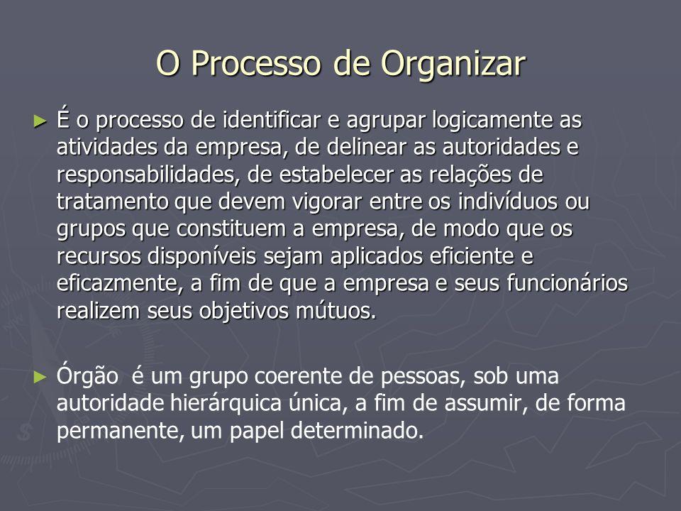 O Processo de Organizar É o processo de identificar e agrupar logicamente as atividades da empresa, de delinear as autoridades e responsabilidades, de