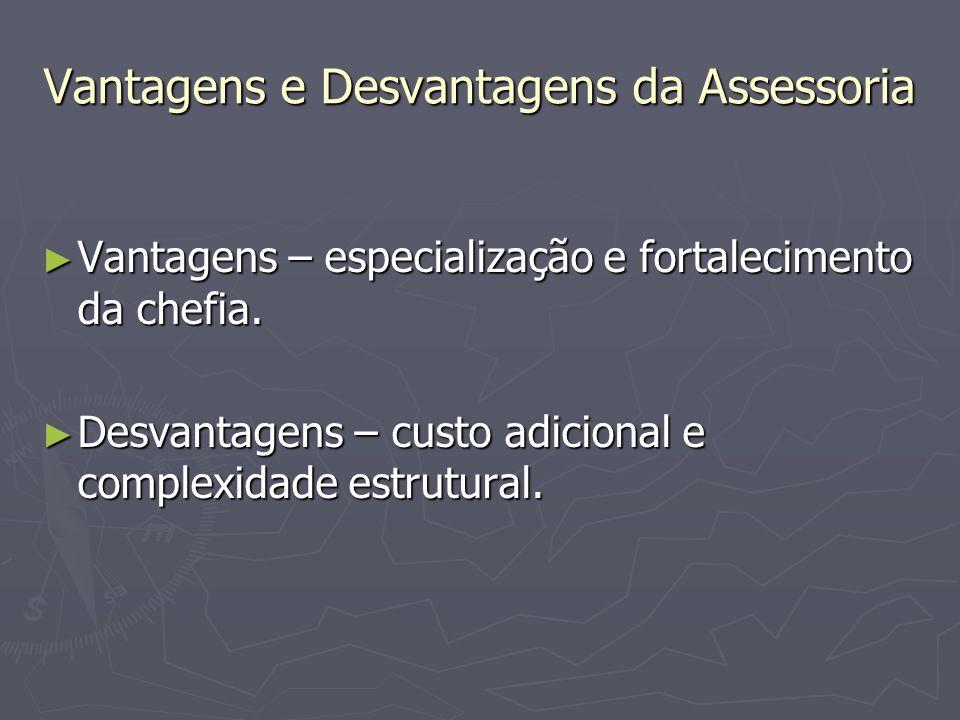 Vantagens e Desvantagens da Assessoria Vantagens – especialização e fortalecimento da chefia. Vantagens – especialização e fortalecimento da chefia. D