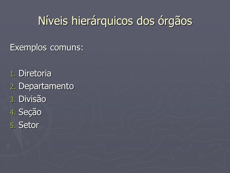 Níveis hierárquicos dos órgãos Exemplos comuns: 1. Diretoria 2. Departamento 3. Divisão 4. Seção 5. Setor
