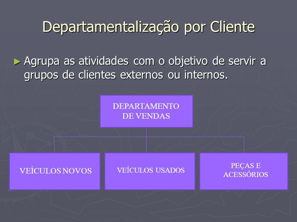 Departamentalização por Cliente Agrupa as atividades com o objetivo de servir a grupos de clientes externos ou internos. Agrupa as atividades com o ob