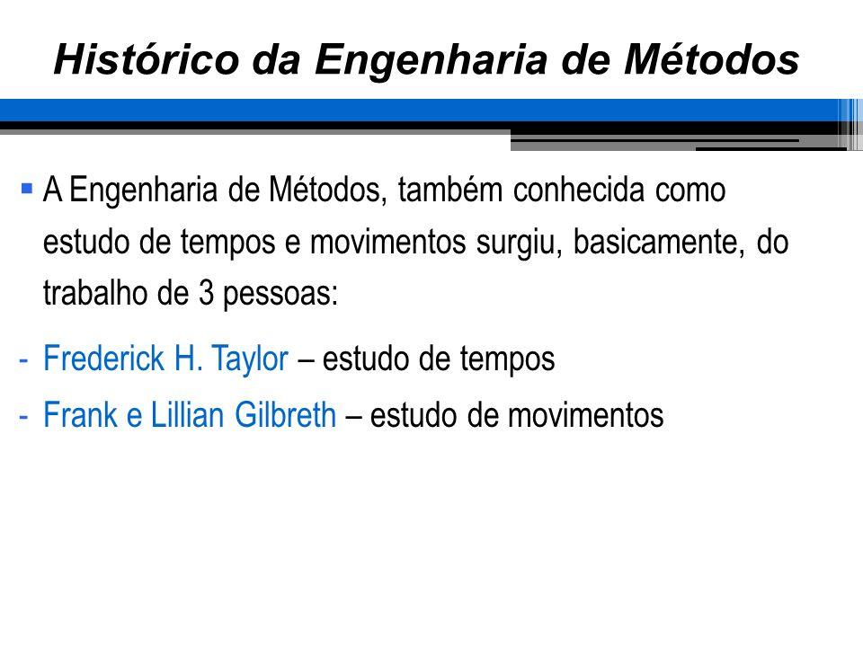 Histórico da Engenharia de Métodos A Engenharia de Métodos, também conhecida como estudo de tempos e movimentos surgiu, basicamente, do trabalho de 3