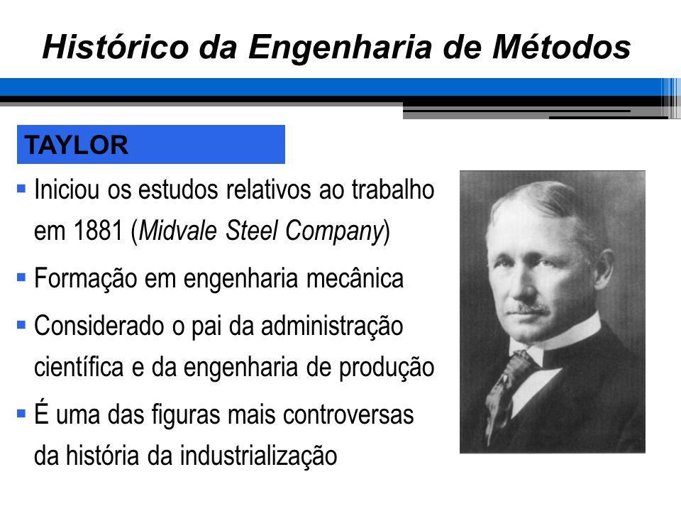 Histórico da Engenharia de Métodos Iniciou os estudos relativos ao trabalho em 1881 ( Midvale Steel Company ) Formação em engenharia mecânica Consider
