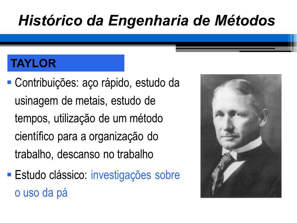 Histórico da Engenharia de Métodos Contribuições: aço rápido, estudo da usinagem de metais, estudo de tempos, utilização de um método científico para