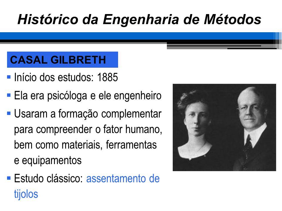Histórico da Engenharia de Métodos Início dos estudos: 1885 Ela era psicóloga e ele engenheiro Usaram a formação complementar para compreender o fator