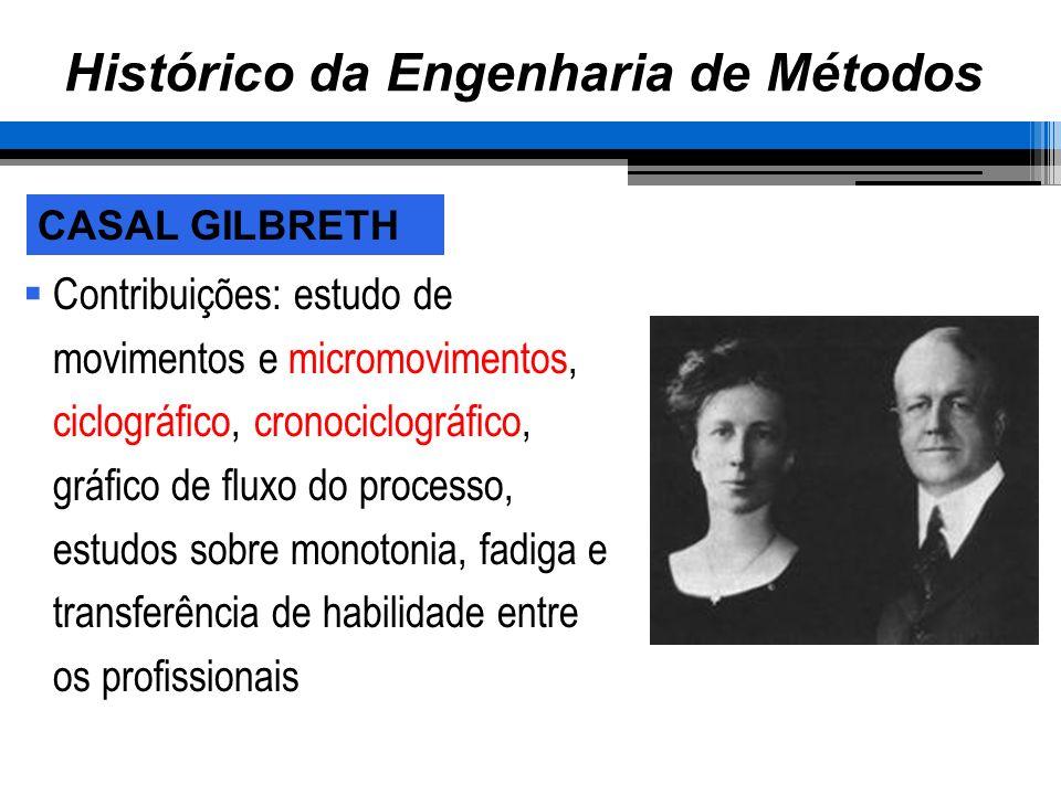 Histórico da Engenharia de Métodos Contribuições: estudo de movimentos e micromovimentos, ciclográfico, cronociclográfico, gráfico de fluxo do process