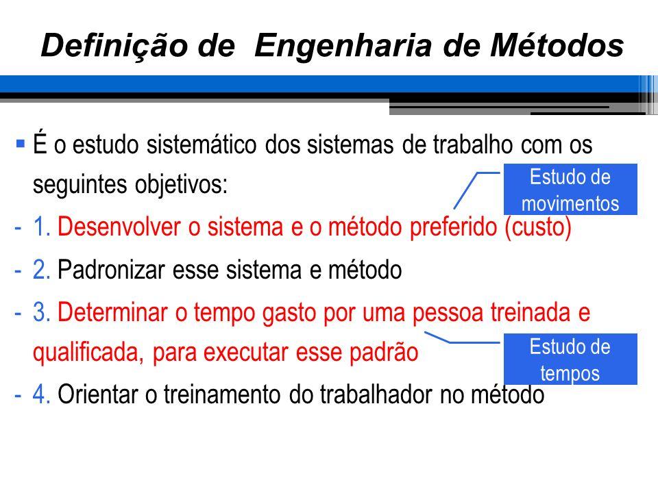 Definição de Engenharia de Métodos É o estudo sistemático dos sistemas de trabalho com os seguintes objetivos: -1. Desenvolver o sistema e o método pr