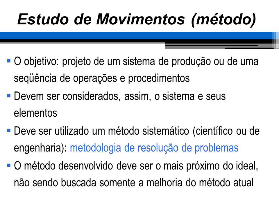 Estudo de Movimentos (método) O objetivo: projeto de um sistema de produção ou de uma seqüência de operações e procedimentos Devem ser considerados, a