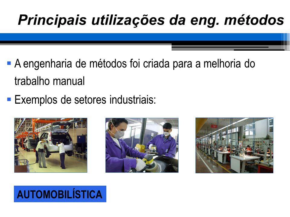 Principais utilizações da eng. métodos A engenharia de métodos foi criada para a melhoria do trabalho manual Exemplos de setores industriais: AUTOMOBI