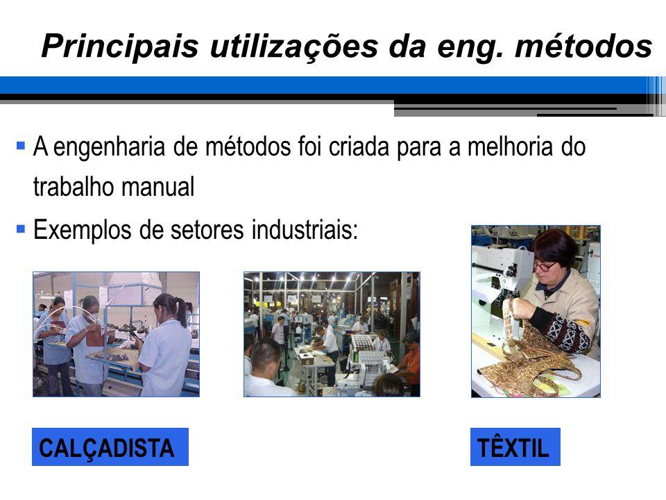 Principais utilizações da eng. métodos A engenharia de métodos foi criada para a melhoria do trabalho manual Exemplos de setores industriais: CALÇADIS