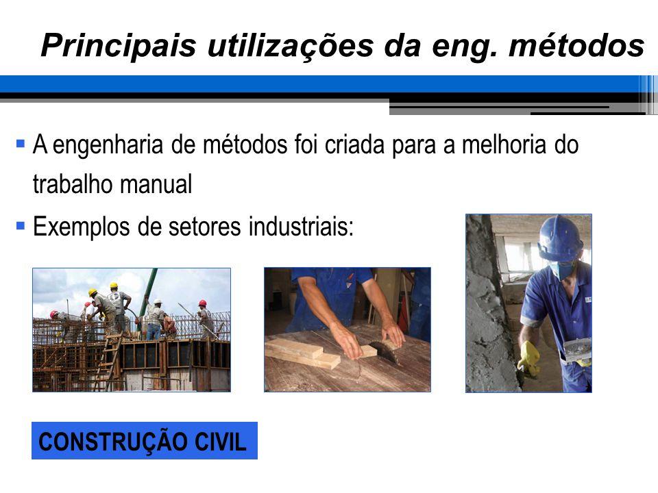 Principais utilizações da eng. métodos A engenharia de métodos foi criada para a melhoria do trabalho manual Exemplos de setores industriais: CONSTRUÇ