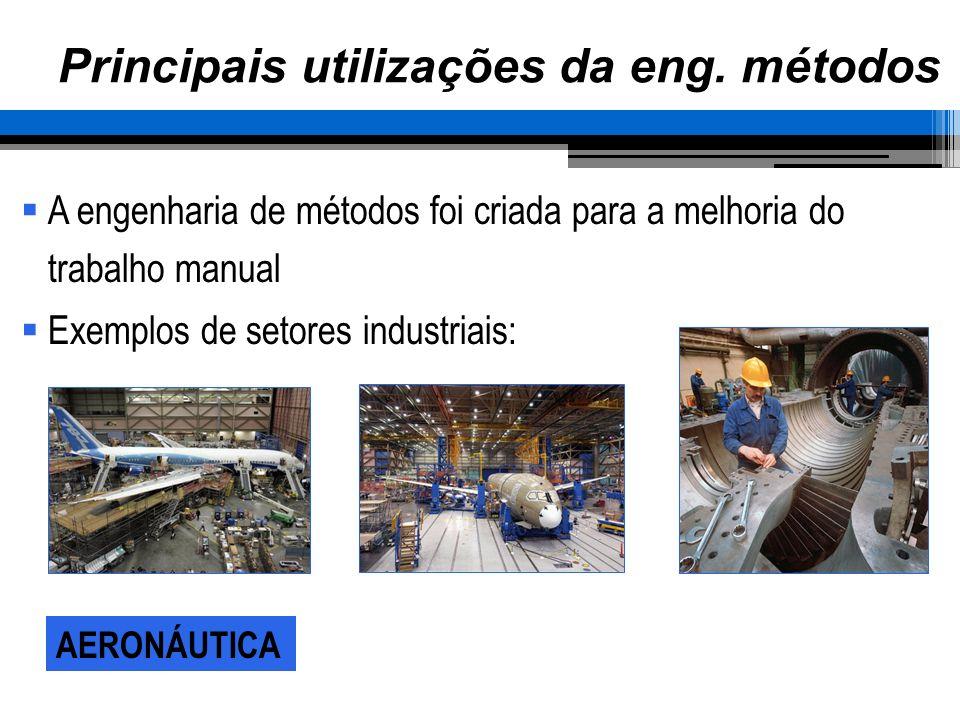 Principais utilizações da eng. métodos A engenharia de métodos foi criada para a melhoria do trabalho manual Exemplos de setores industriais: AERONÁUT