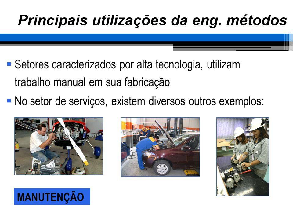 Principais utilizações da eng. métodos Setores caracterizados por alta tecnologia, utilizam trabalho manual em sua fabricação No setor de serviços, ex