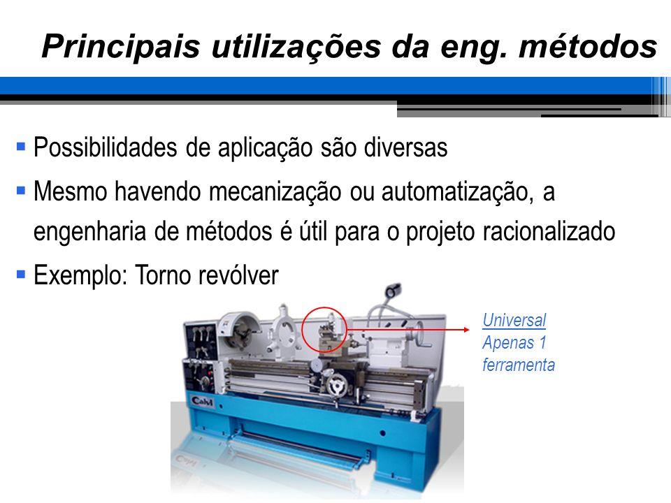 Principais utilizações da eng. métodos Possibilidades de aplicação são diversas Mesmo havendo mecanização ou automatização, a engenharia de métodos é