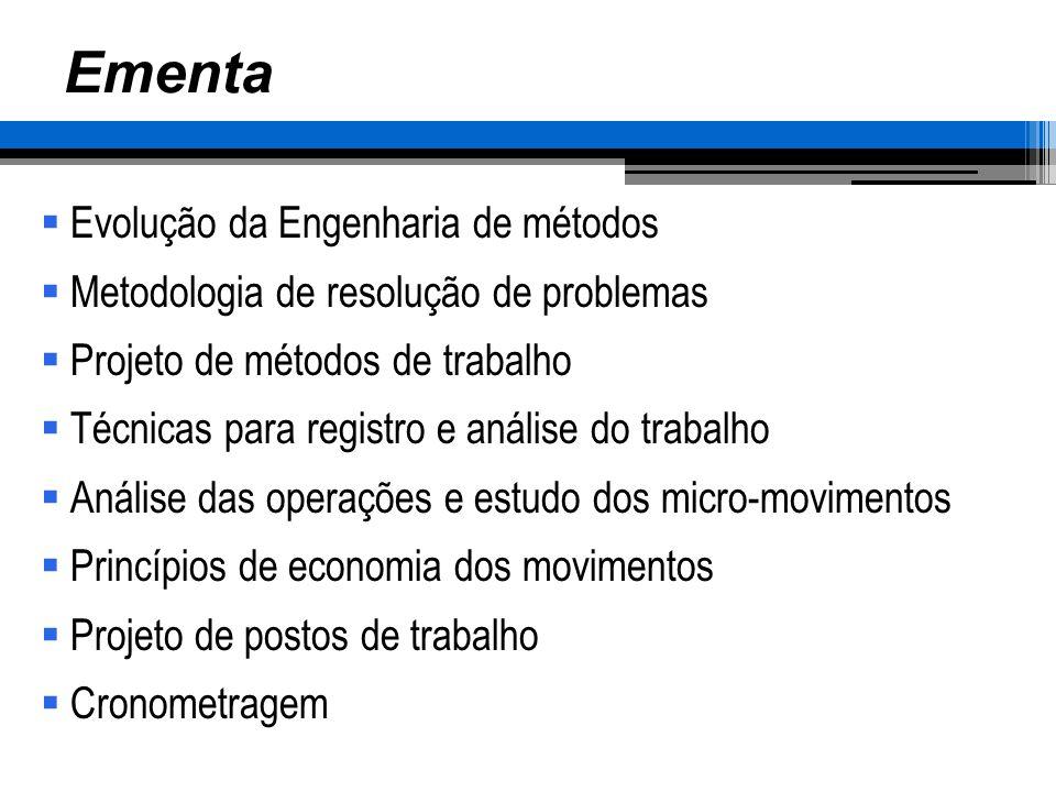 Ementa Evolução da Engenharia de métodos Metodologia de resolução de problemas Projeto de métodos de trabalho Técnicas para registro e análise do trab