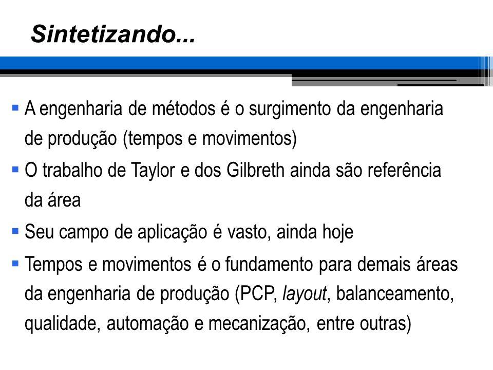 Sintetizando... A engenharia de métodos é o surgimento da engenharia de produção (tempos e movimentos) O trabalho de Taylor e dos Gilbreth ainda são r