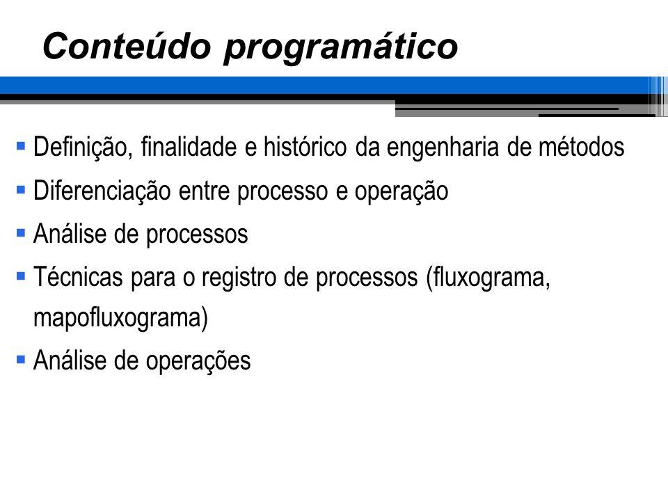 Conteúdo programático Definição, finalidade e histórico da engenharia de métodos Diferenciação entre processo e operação Análise de processos Técnicas