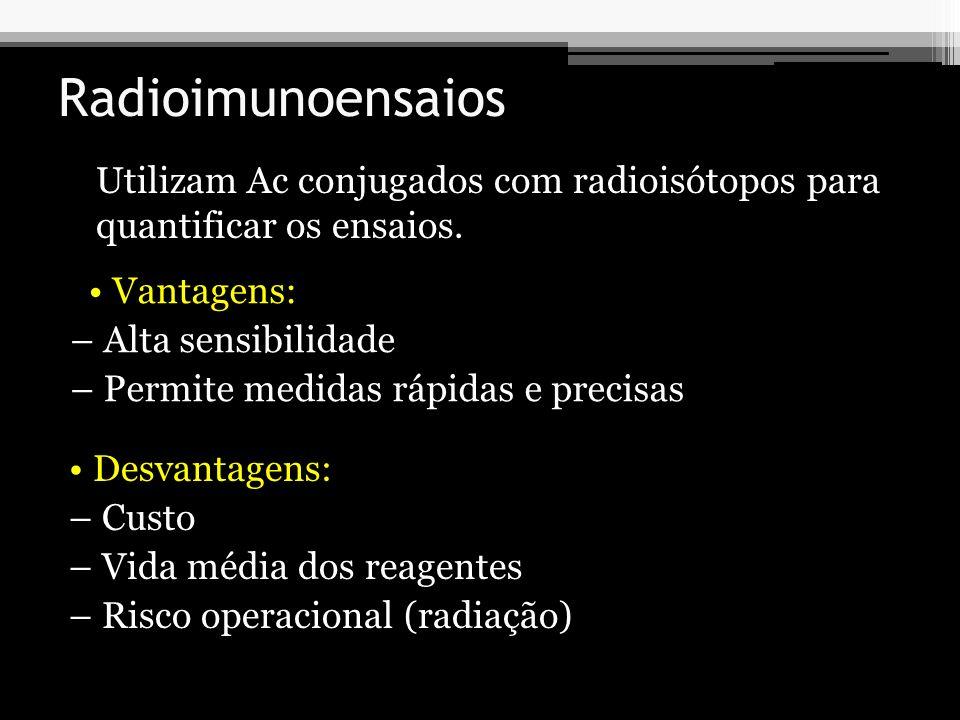 Radioimunoensaios Utilizam Ac conjugados com radioisótopos para quantificar os ensaios. Vantagens: – Alta sensibilidade – Permite medidas rápidas e pr