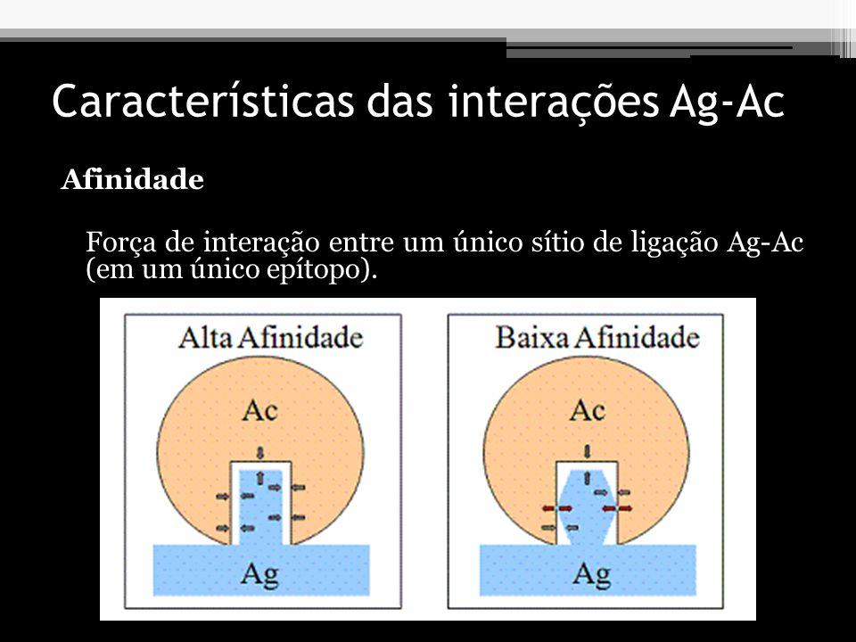 Características das interações Ag-Ac Avidez - Força de interações total entre Ac e Ag.