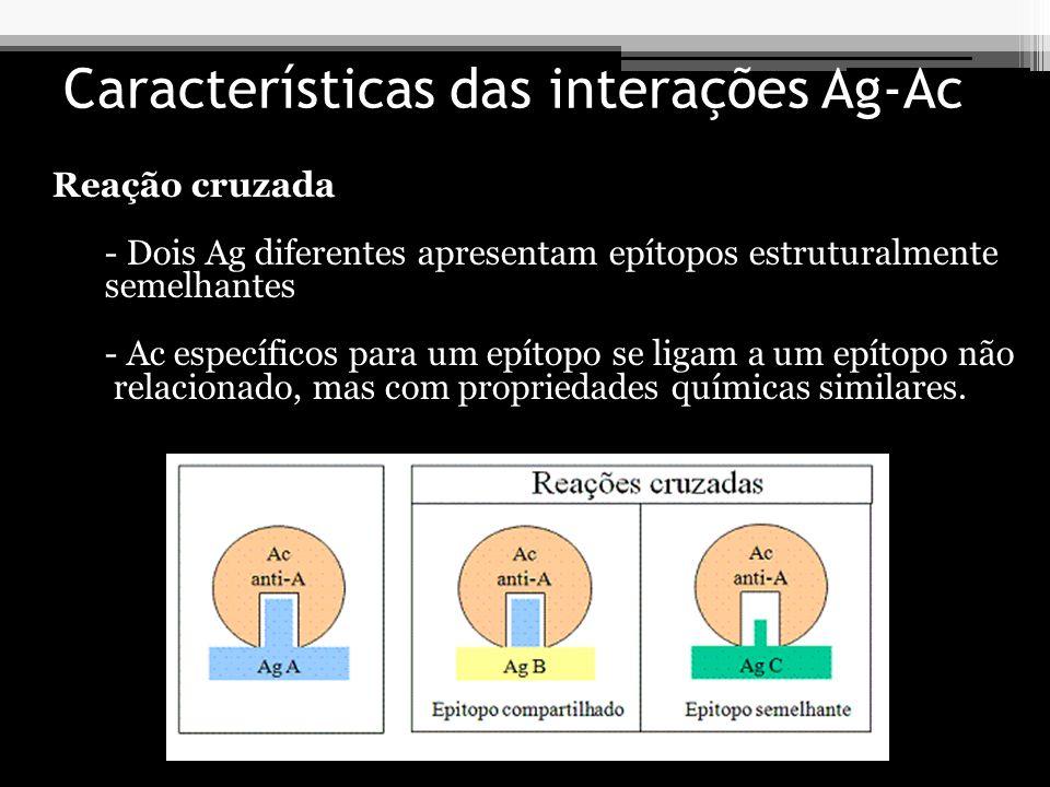 Características das interações Ag-Ac Reação cruzada - Dois Ag diferentes apresentam epítopos estruturalmente semelhantes - Ac específicos para um epít