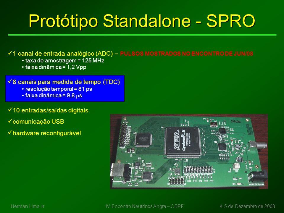Protótipo Standalone - SPRO Setup de caracterização do TDC Gerador de pulso SPRO Computador START IV Encontro Neutrinos Angra – CBPF4-5 de Dezembro de 2008Herman Lima Jr STOP chA chB USB AFG-3252 (Tektronix)