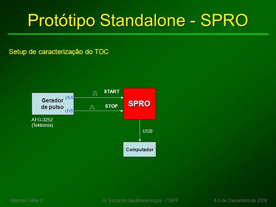 Primeiros resultados de caracterização do TDC Linearidade na faixa inferior de 1ns (passo de 100ps) ( Erivaldo Maia) IV Encontro Neutrinos Angra – CBPF4-5 de Dezembro de 2008Herman Lima Jr setup: - teste somente do canal 1 do TDC - pulsos START e STOP gerados por um gerador de sinais erros devido ao jitter do gerador não levados em conta (100ps RMS) estatística: 76200 medidas por diferença de tempo início em 5,4ns devido à especificação do TDC erro máximo = 1,52% (desvio da média)