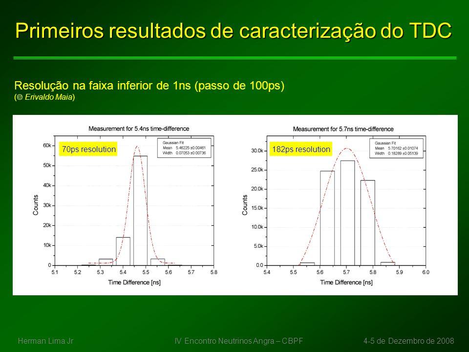 IV Encontro Neutrinos Angra – CBPF4-5 de Dezembro de 2008Herman Lima Jr Primeiros resultados de caracterização do TDC Fatores que podem alterar a resolução do TDC (tensão de alimentação, temperatura) Os fatores (b) e (c) multiplicam os valores mínimo e máximo da resolução (a).