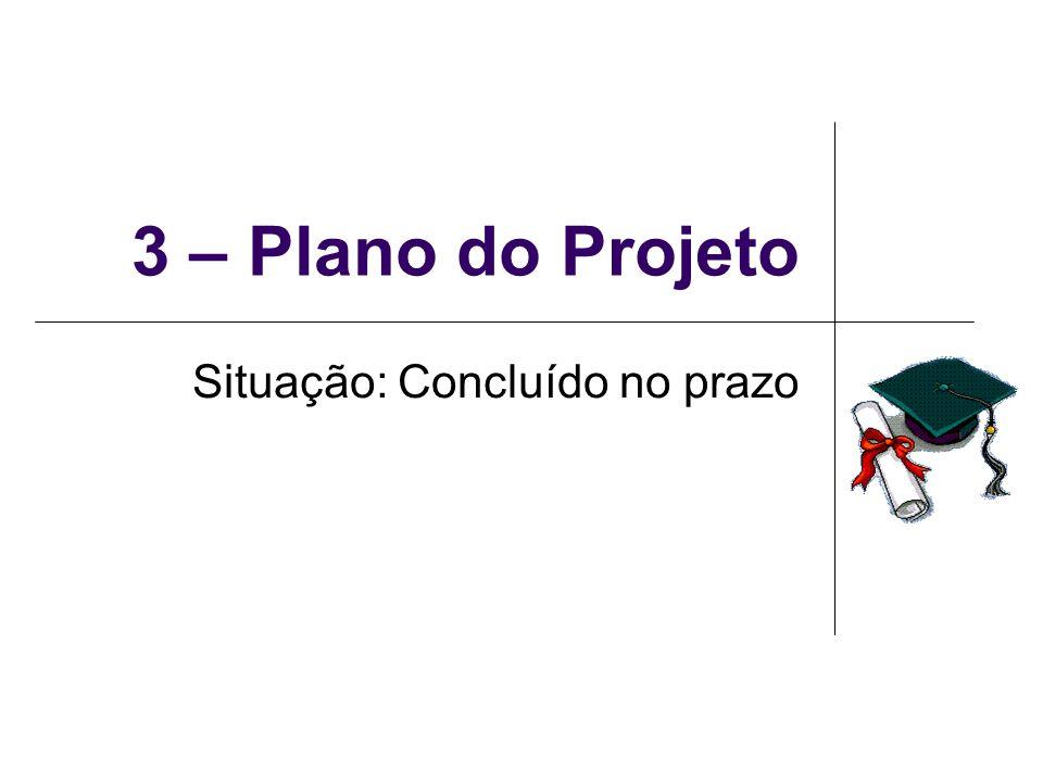 3 – Plano do Projeto Situação: Concluído no prazo