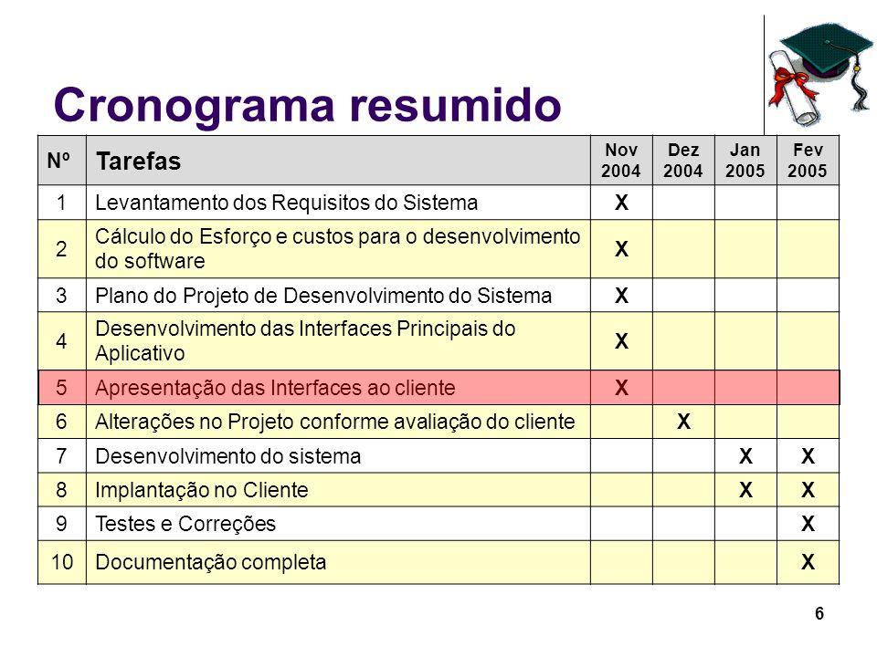 6 Cronograma resumido Nº Tarefas Nov 2004 Dez 2004 Jan 2005 Fev 2005 1Levantamento dos Requisitos do SistemaX 2 Cálculo do Esforço e custos para o des