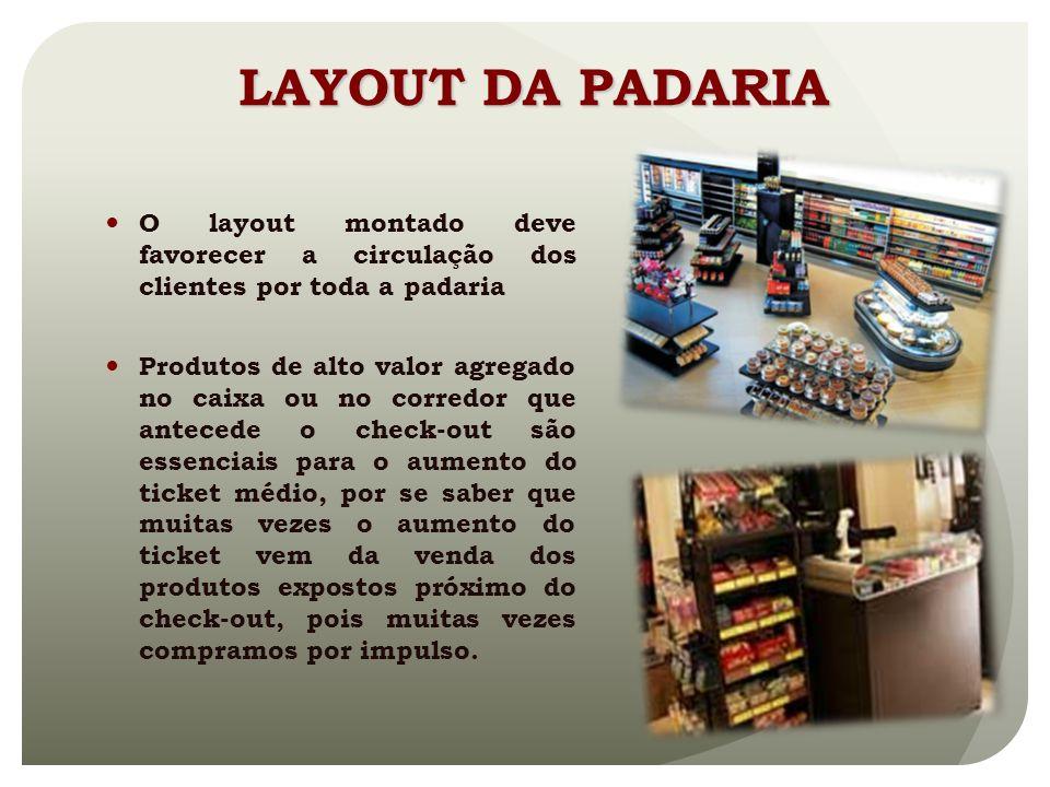 O layout montado deve favorecer a circulação dos clientes por toda a padaria Produtos de alto valor agregado no caixa ou no corredor que antecede o ch
