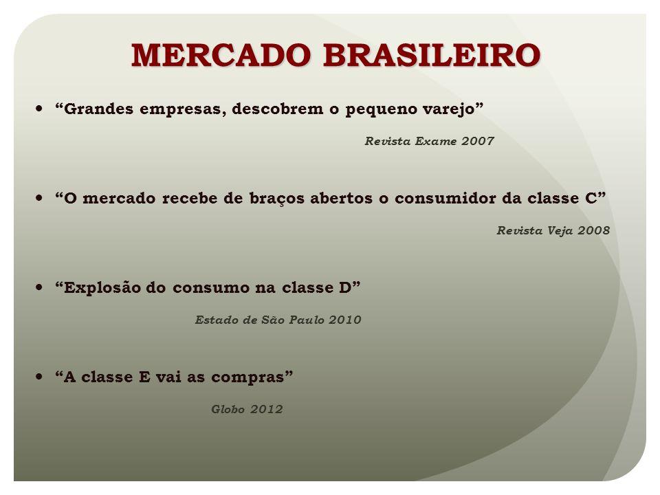 MERCADO BRASILEIRO Grandes empresas, descobrem o pequeno varejo Revista Exame 2007 O mercado recebe de braços abertos o consumidor da classe C Revista