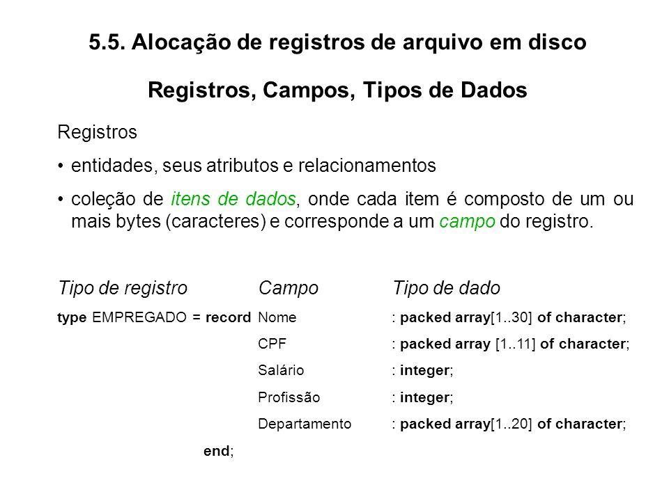 5.5. Alocação de registros de arquivo em disco Registros, Campos, Tipos de Dados Registros entidades, seus atributos e relacionamentos coleção de iten