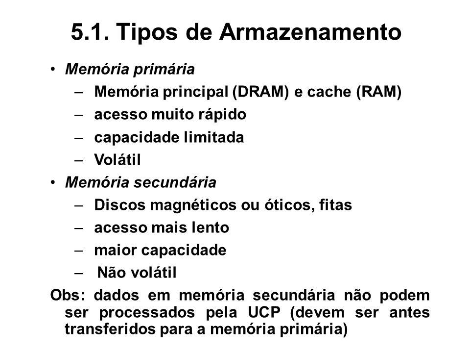 5.1. Tipos de Armazenamento Memória primária –Memória principal (DRAM) e cache (RAM) –acesso muito rápido –capacidade limitada –Volátil Memória secund