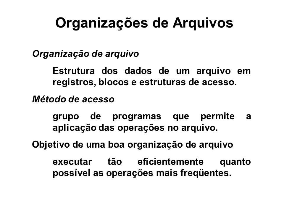 Organizações de Arquivos Organização de arquivo Estrutura dos dados de um arquivo em registros, blocos e estruturas de acesso. Método de acesso grupo
