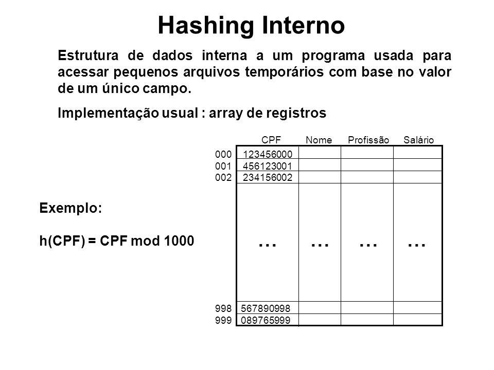 Hashing Interno Estrutura de dados interna a um programa usada para acessar pequenos arquivos temporários com base no valor de um único campo. Impleme