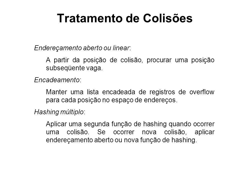Tratamento de Colisões Endereçamento aberto ou linear: A partir da posição de colisão, procurar uma posição subseqüente vaga. Encadeamento: Manter uma